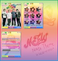 McFly Nokia Theme by ballad-of-pola-k