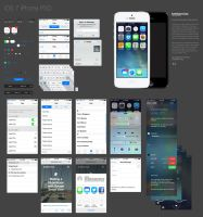 iOS 7 iPhone UI kit by DarkStaLkeRR
