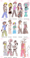MH: Gender Bender Time by KPenDragon