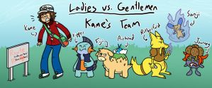 Kame's Triolocke Team by Kame-Ghost