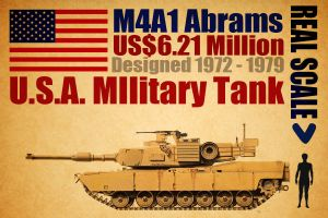 M4A1 Abrams by iBacYeah