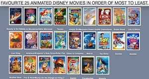 Favorite 25 Animated Disney Movies In Order by 90sDisneyCartoons