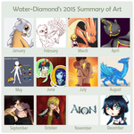 Art summary of 2015 by Water-Diamond