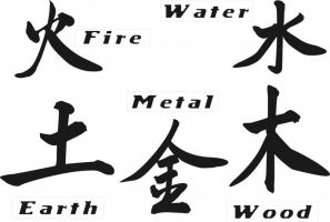 Chinese elements by sonicexcel