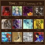 Summary of I don't know 2013 by Yonetee