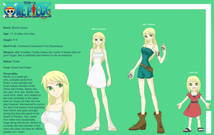 Moriko: One Piece Character Template by MoriMori4184