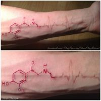 My arm scar (adrenaline molecule) by TheChristOff
