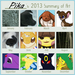Art summary 2013 by LovePikaNizzy