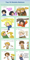 Top 10 Hetalia characters by SparxPunx