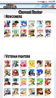 smash bro roster with my own dream characters by birdman91