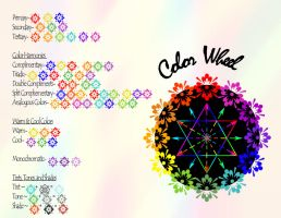 Color Wheel by funnyturtle