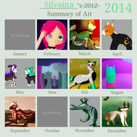 2014 Summary of Art by Silvaina