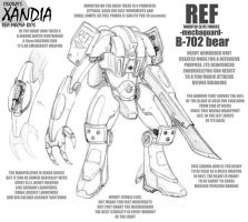 REF mecha B-702 bear by nksrocks