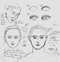 Tutorial: faces and eyes by Theophilia