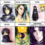 Lesus Judgement Character Meme by Kiyutsuna
