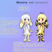 EoA-Ebonite and Perspite by The-Cactus-Runner