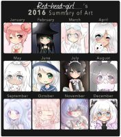 2016 Art Summary by Red-head-girl