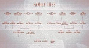One Family Tree ~ Faceless by Sklarlight