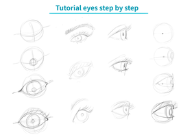 Tutorial eyes!!! by GonzaU