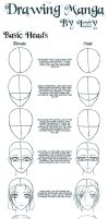 Tutorials - Heads by Scythe-Sugar-Static