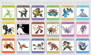 Favorite Pokemon of Each Type meme by Mr-Wolfman-Thomas