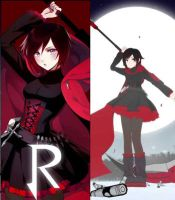 RWBY Character Page Image: Ruby by deathisabishi