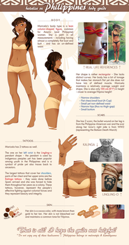 .:APH:. Philippines' Body Guide by kamillyanna