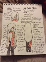 Antarctica Reference Sheet by TheWolvesMelody