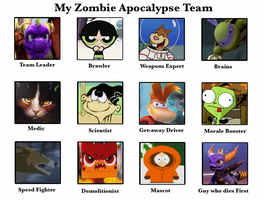 My Zombie Apocalypse Team :D by faitharony
