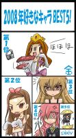 Fave 5 character 2008 by JinZhan