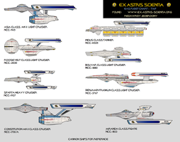 Eas Fleet star ship chart (Movie Era) by jbobroony
