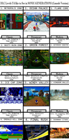 Top 15 DLC Levels I Want for Sonic Generations by BlackBlueDawg