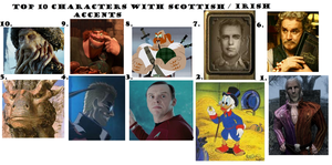 My Top 10 Characters With ScottishIrish Accents