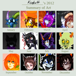 2012 Summary mem by Karkott