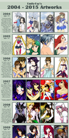 Progress: 2004 - 2015 by Emily-Fay