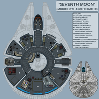 YT-1300 Seventh Moon by Reiko-Foxx