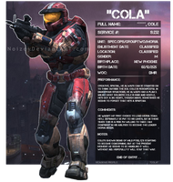 VICASIOUS SP - Cola by Noizey