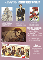 NEW commission chart 2015/2016 by Ellie-Commissions