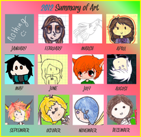 2012 SUMMARY OF ART by LunePotter