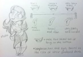 Coffee Vamps Notes (and Mocha) by FreckledAndSpeckled
