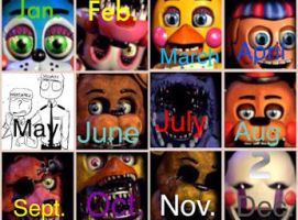 FNAF B-day chart by CoolUsernameIsHere