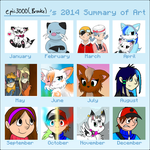 2014 Summary of Art by epic3000