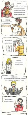 Learning Languages -16 by andrielisilien