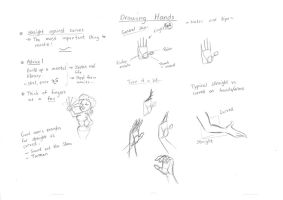 Drawing Hands by Frankyding90