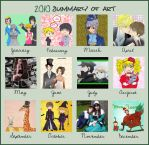 2010 Summary of Art by RoyxRizaFan