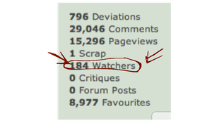 SUUU CLOSE TO 200 WATCHERS! by YoungMuffinsTheScout
