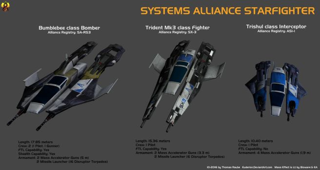 Alliance Fighter types by Euderion