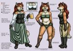 Katarina Model Sheet (edit) by katarina