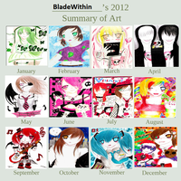Summary of Art 2012 by BladeWithin