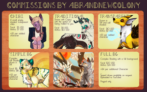 Paypal Commission Spread Sheet by Abrandnewcol0ny